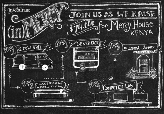 Mercy House story telling image